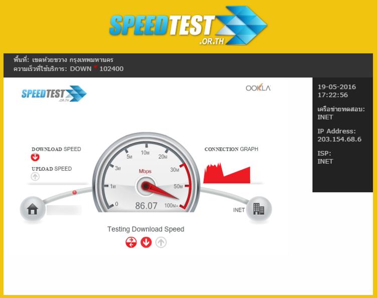 เช็คความเร็วเน็ต สมาคมผู้ดูแลเว็บไทย