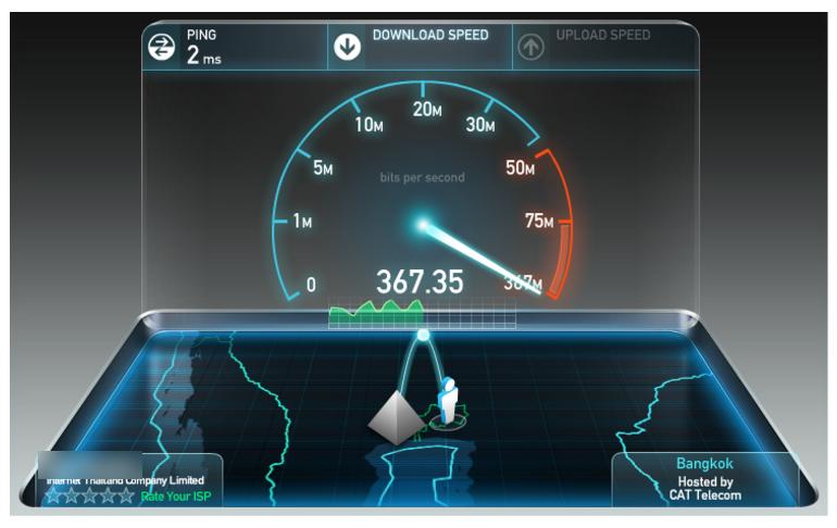 เช็คความเร็วเน็ต The Global Standard in Internet Metrics