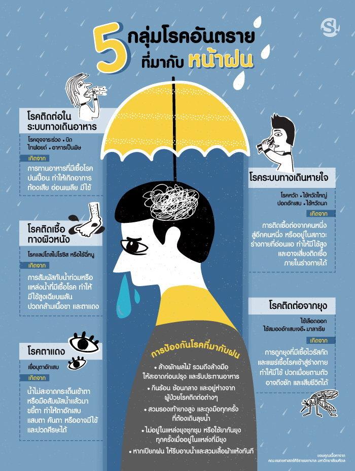 rain2(1)