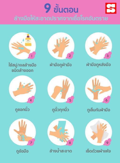 9 ขั้นตอนล้างมือให้สะอาด