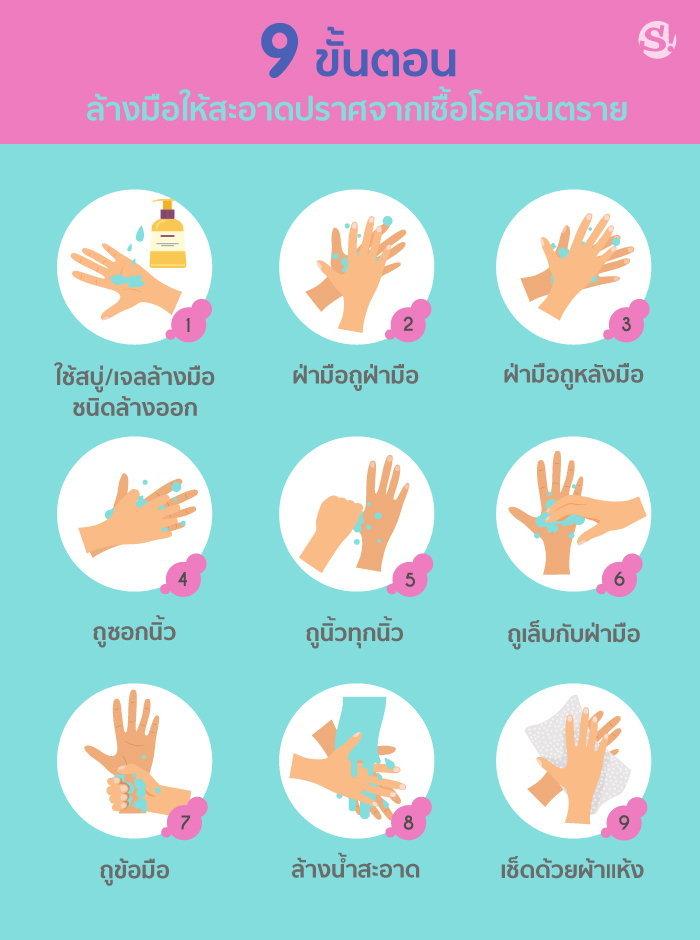 info-wash-hand2