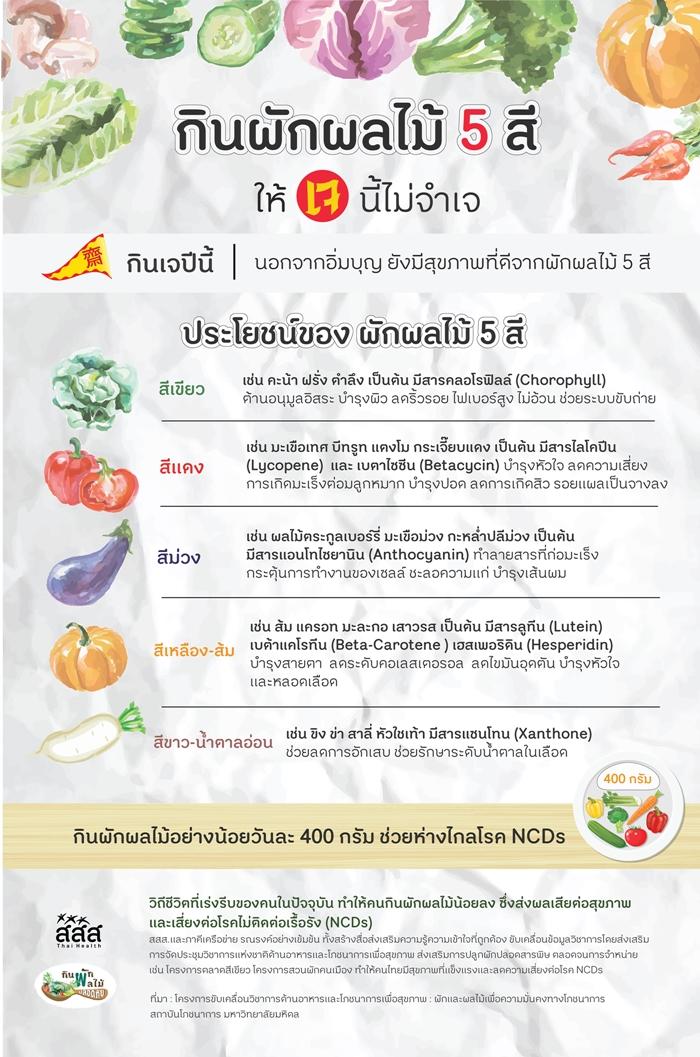 newscms_thaihealth_c_bcfgjmrv