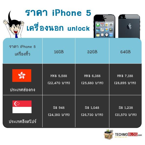 ราคา iphone 5 (ราคา ไอโฟน 5)