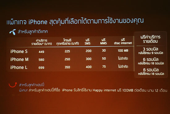 Price__3_