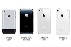 """iPhone 4S โผล่ปลายก.ค.""""ไม่ใช้ซิม""""?"""