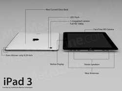 Apple เตรียมเปิดตัว iPad 3 อย่างเป็นทางการในเดือนกุมภาพันธ์ปี 2012 ที่จะมาถึงนี้!