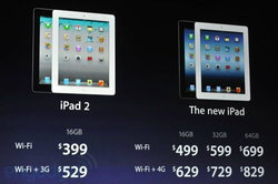 ช้าหมดอดแน่...New iPad เริ่มเลื่อนวันส่งสินค้าในหลายประเทศทั่วโลกแล้ว!