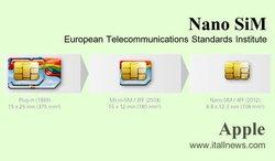Nano Sim คืออะไร ? ต่างกับ Micro Sim อย่างไร ? นาโนซิม มีขนาดเท่าไรทุกอย่างมีคำตอบ