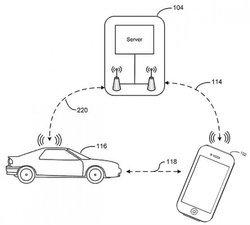 สิทธิบัตรใหม่ Apple ค้นหาตำแหน่งและสตาร์ทรถได้
