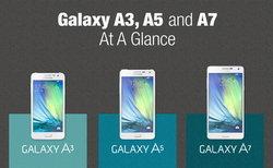 มาดูกันระหว่าง Galaxy A5 และ Galaxy A7 ใครดีกว่ากัน