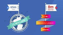 Facebook ช่วยยกระดับธุรกิจขนาดเล็กให้ประสบความสำเร็จ ในยุคโมบายครองเมือง