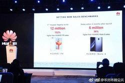 แรงจัด! เผย Huawei Mate 9 วางขายแค่ 4 เดือนยอดขายทะลุ 5 ล้านเครื่องแล้ว