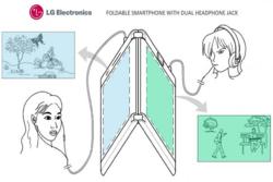 LG จดสิทธิบัตรสมาร์ทโฟนพับได้  มี 2 หน้าจอ แบตเตอรี่ 2 ก้อน และช่องเสียบหูฟัง 2 ช่อง