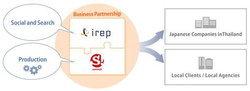 'Sanook!' จับมือ 'IREP' เสริมเเกร่งทางธุรกิจ ตอบโจทย์การตลาดยุคดิจิทัล