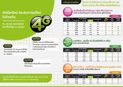 """AIS 4G ADVANCED"" ส่งแพ็กเกจ 4G มิติใหม่ กระแทกใจลูกค้า เล่นเน็ต 4G เต็มแม็กซ์ ไม่ลดสปีด"