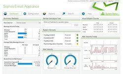 Sophos Email Appliance ได้เพิ่มเทคโนโลยี Sandbox แบบ Next-Gen