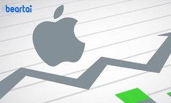 ราคาหุ้น Apple พุ่งสวนกลุ่มเทคโนโลยีทำสถิติสูงสุดใหม่ที่ 236.21 ดอลลาร์ต่อหุ้น