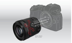 Canonเปิดตัวเลนส์รุ่นใหม่RF24-105mm F4-7.1 IS STMที่พกสะดวกเหมาะกับCanon EOS R