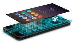 BlackBerry และ Samsung ต่อสัญญา ร่วมกันพัฒนาโซลูชั่นความปลอดภัย ไปอีกหลายปี