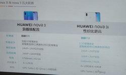"""หลุดสเปก """"Huawei Nova 3i"""" มาพร้อมชิปเซ็ตใหม่ Kirin 710"""