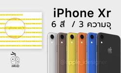 ข้อมูล (หลุด) จากเว็บไซต์ Apple ยืนยันชื่อ iPhone Xr มีสีดำ, ขาว, แดง, เหลือง, คอรัลและสีฟ้า