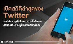 เปิดสถิติล่าสุดของ Twitter