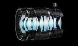 ลือ Olympus เตรียมเปิดตัวเลนส์ซีรีส์ใหม่ 20mm f/1.4 ภายในปีนี้