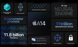 เปิดรายละเอียด Apple A14 Bionic ขุมพลังใหม่เล็กแต่แรง ที่ประจำการบน iPad Air และอนาคตกับ iPhone 12