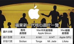 มีรายงาน Apple Silicon iMac มาพร้อมกับชิป A14T เปิดตัวครึ่งแรกปีหน้า