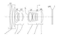 Sigma จดสิทธิบัตรเลนส์ซูมถึง 4 ตัว มีตั้งแต่ระยะ 28-100mm f/2.8-4.0 ถึง 20-80mm f/4.0
