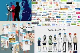 Social Network สังคมออนไลน์ สังคมลวงโลก??