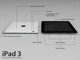 สเปคของ ไอแพด 3 (iPad 3) จะเป็นอย่างไร?