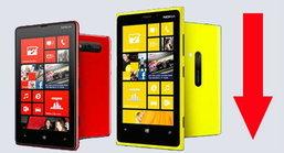 Nokia ถูกปรับลดความน่าเชื่อถือ เพราะ...