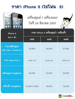 ราคา iPhone 5 ราคาเครื่องศูนย์ เครื่องหิ้ว มาบุญครองในไทยล่าสุด [24-มี.ค.-57]