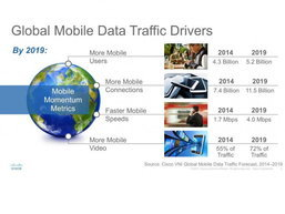 นี่คือสิ่งที่จะเกิดขึ้นในอีก 5 ปีข้างหน้า สำหรับผู้ใช้โทรศัพท์มือถือทั่วโลก
