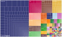 สถิติ Android Fragmentation ปี 2015 แตกต่างหลากหลายกว่าเดิมมาก