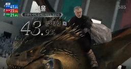 เกาหลีใต้รายงานผลเลือกตั้ง ด้วยการทำ CG เลียนแบบ Game Of Thrones และ Pokemon GO