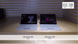 Google เผย Chrome 53 ประหยัดพลังงานมากกว่าเดิม