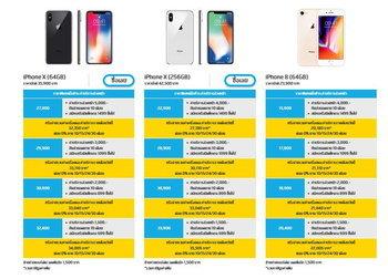 ราคา iPhone จาก Truemove H
