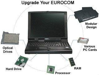 upgradechart
