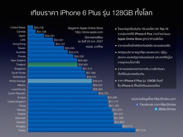 iPhone_6_Worldwide_Price_20141025.002