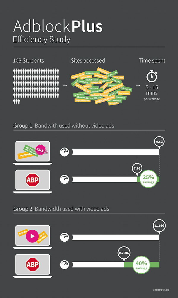ABP_Infographic_Efficiency