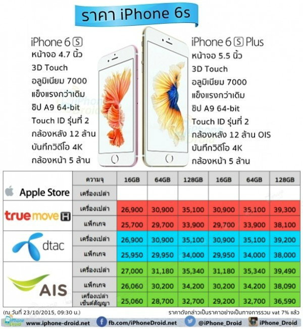 iPhone 6s Price update1