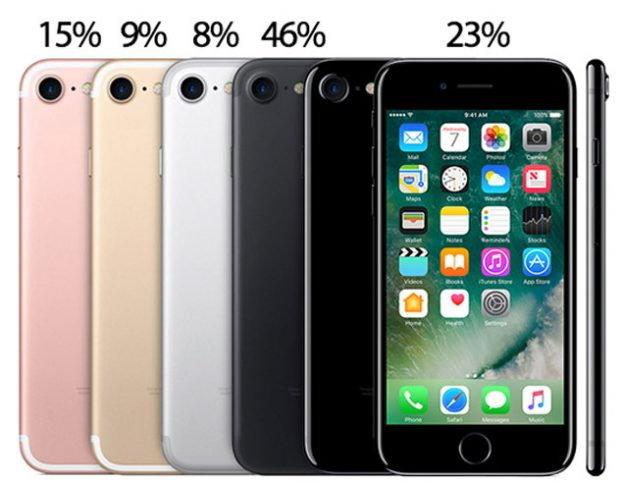 iphone-7-and-7-plus-most-popular-2