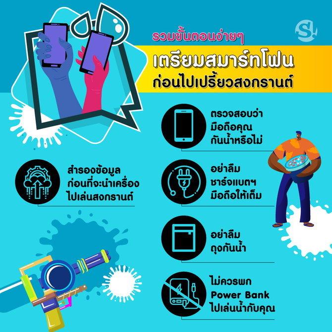 phone1.3