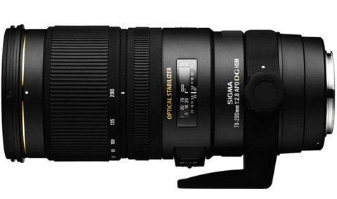 Sigma เผยโฉมเลนส์เทเลซูมตัวใหม่สำหรับกล้องตระกูล Nikon F
