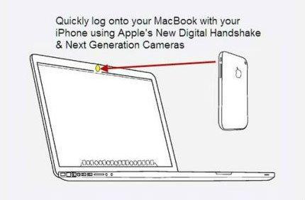 สิทธิบัตรใหม่จาก Apple โอนไฟล์ MacBook และ iPhone, iPad