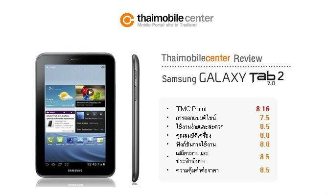 อัพเดทรีวิว Samsung Galaxy Tab 2 7.0 แท็บเล็ต เร็วแรงระดับ Dual-Core