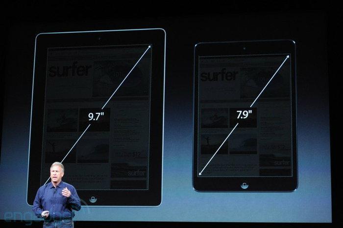 บทวิเคราะห์สินค้าตระกูล iPad – เมื่อแอปเปิลขยายตลาด