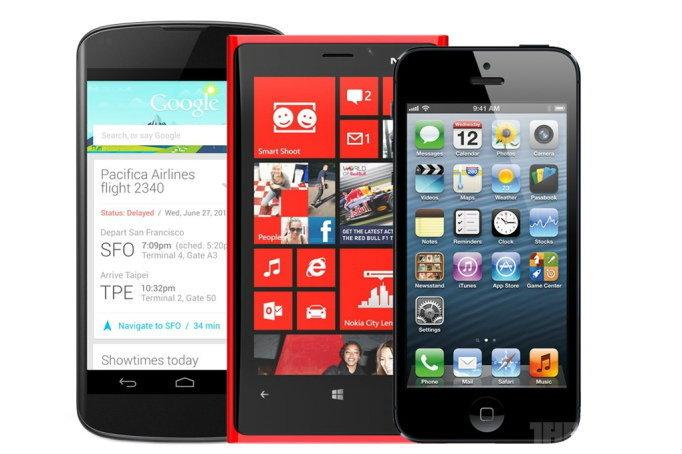 iPhone ยังครองแชมป์มือถือในตลาด U.S.